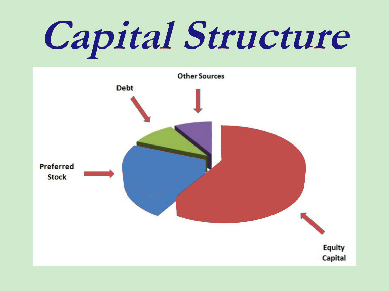capital-structure-ratioImage